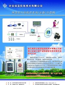 监控系统广告图片