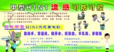 甲型H1N1流感可防可控图片