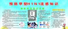 预防甲型H1N1流感知识图片