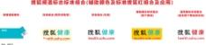 搜狐健康 LOGO图片