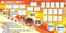 科技活动图片