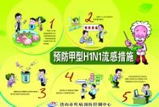 预防甲型H1N1流感措施图片