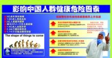 影响中国人群健康危险因素图片